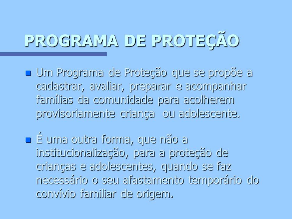 PROGRAMA DE PROTEÇÃO