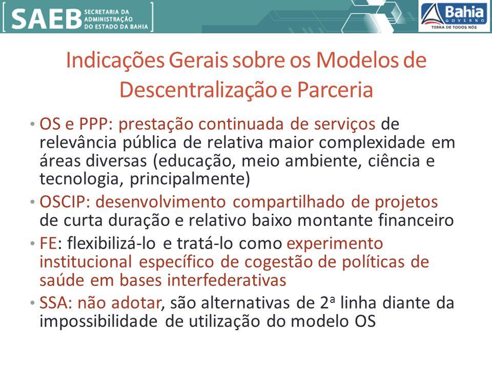 Indicações Gerais sobre os Modelos de Descentralização e Parceria