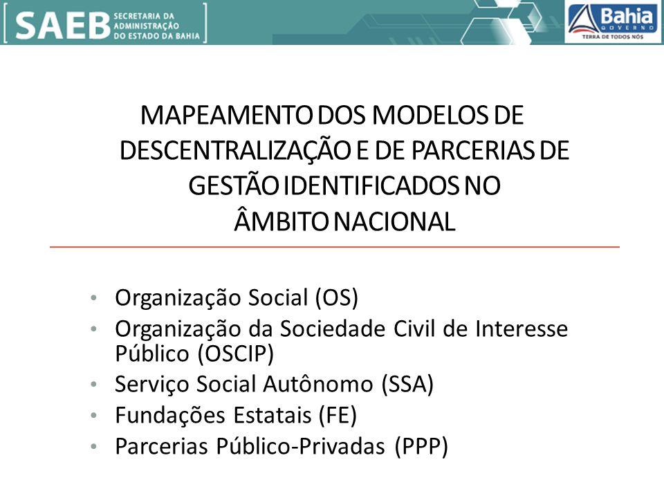 MAPEAMENTO DOS MODELOS DE DESCENTRALIZAÇÃO E DE PARCERIAS DE GESTÃO IDENTIFICADOS NO ÂMBITO NACIONAL