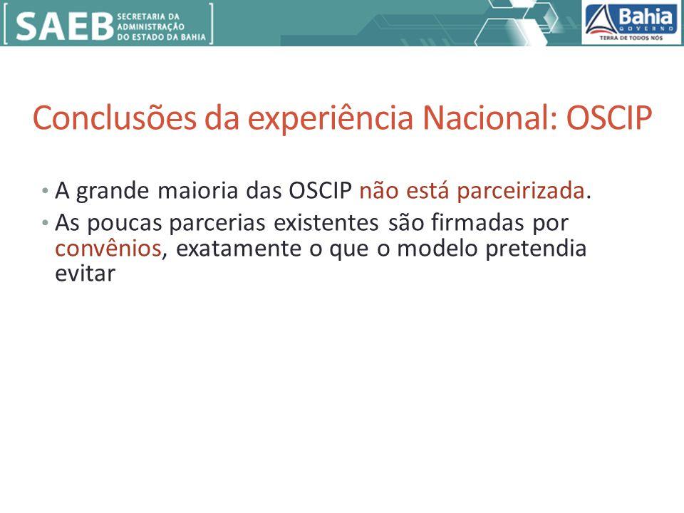 Conclusões da experiência Nacional: OSCIP