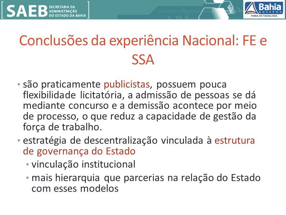 Conclusões da experiência Nacional: FE e SSA