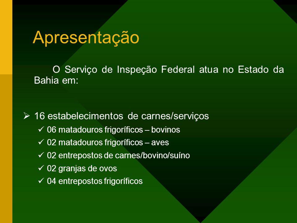 Apresentação O Serviço de Inspeção Federal atua no Estado da Bahia em:
