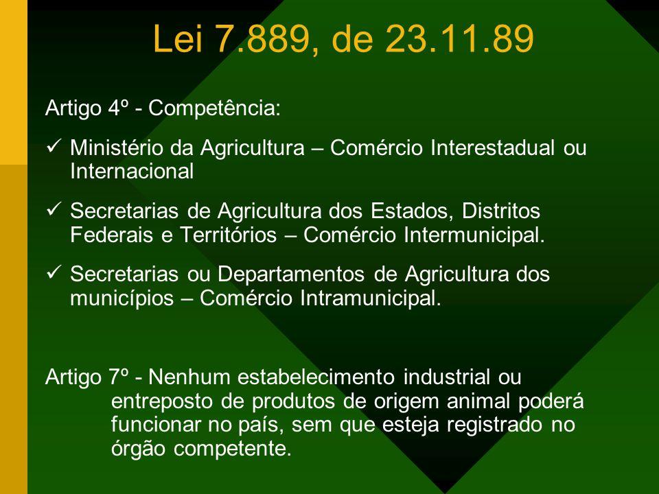 Lei 7.889, de 23.11.89 Artigo 4º - Competência: