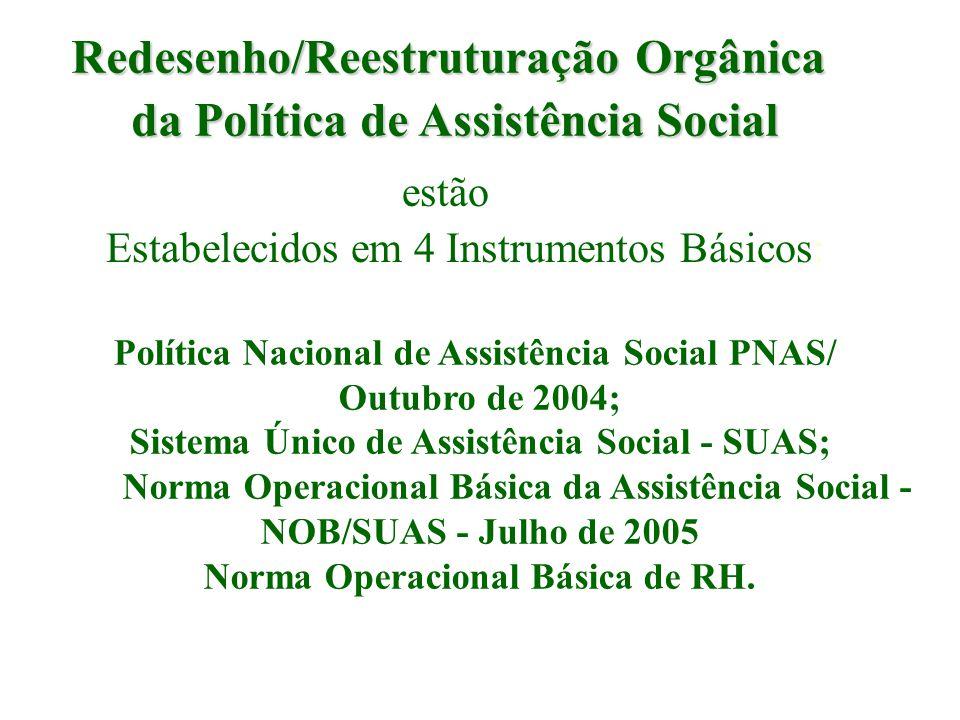 Redesenho/Reestruturação Orgânica da Política de Assistência Social