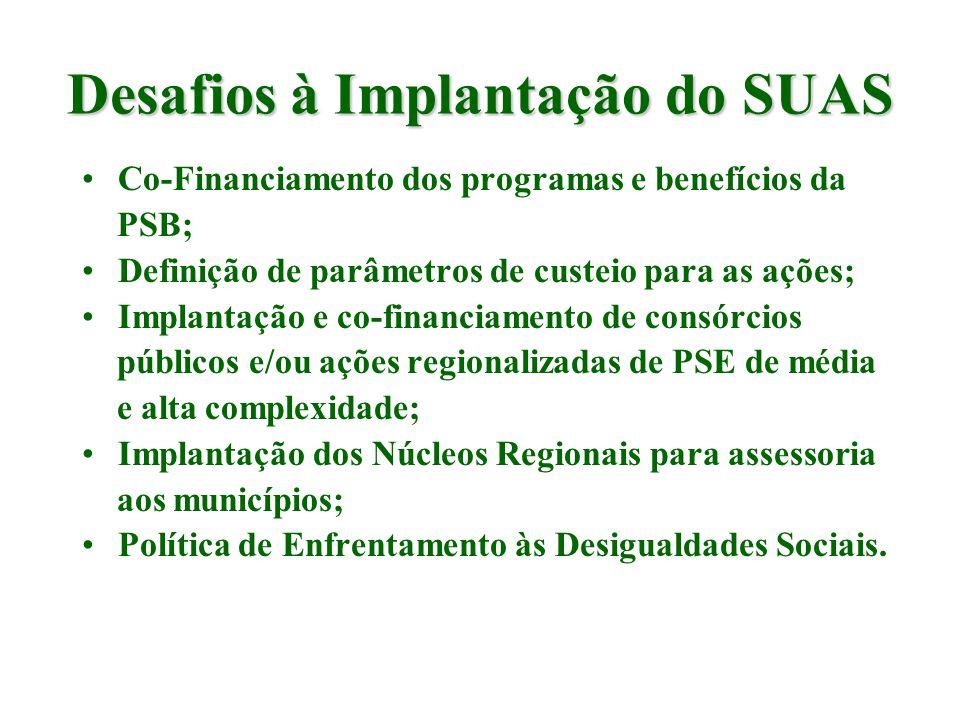 Desafios à Implantação do SUAS