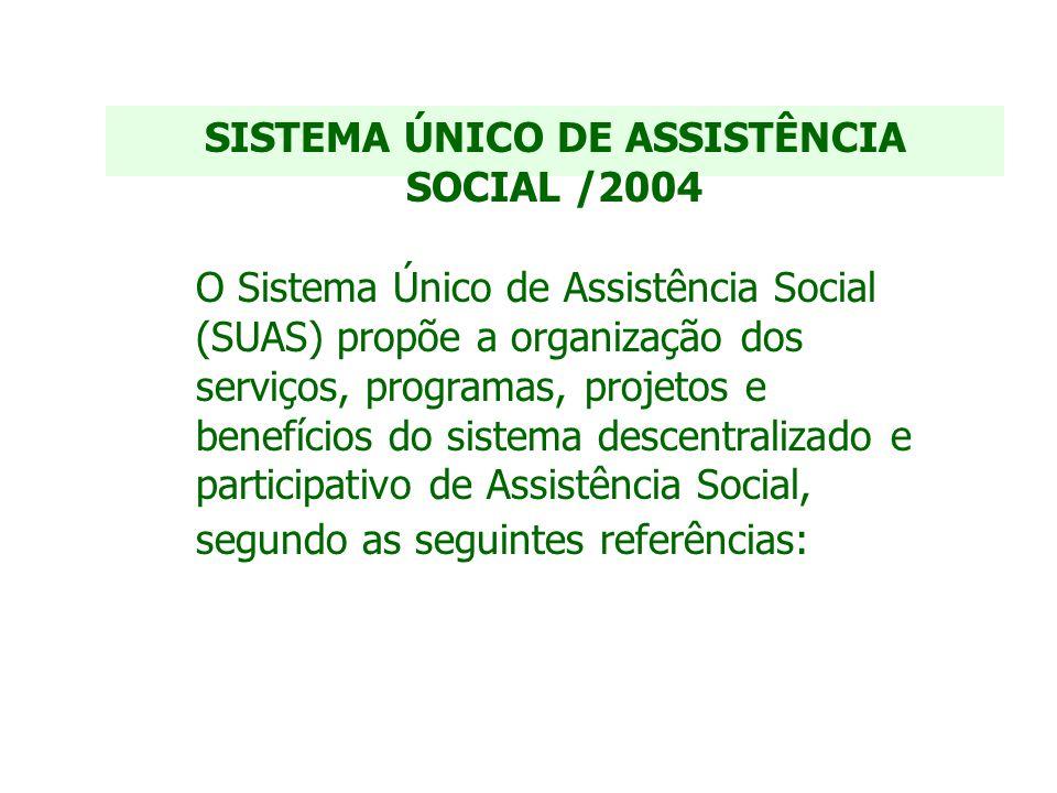 SISTEMA ÚNICO DE ASSISTÊNCIA SOCIAL /2004