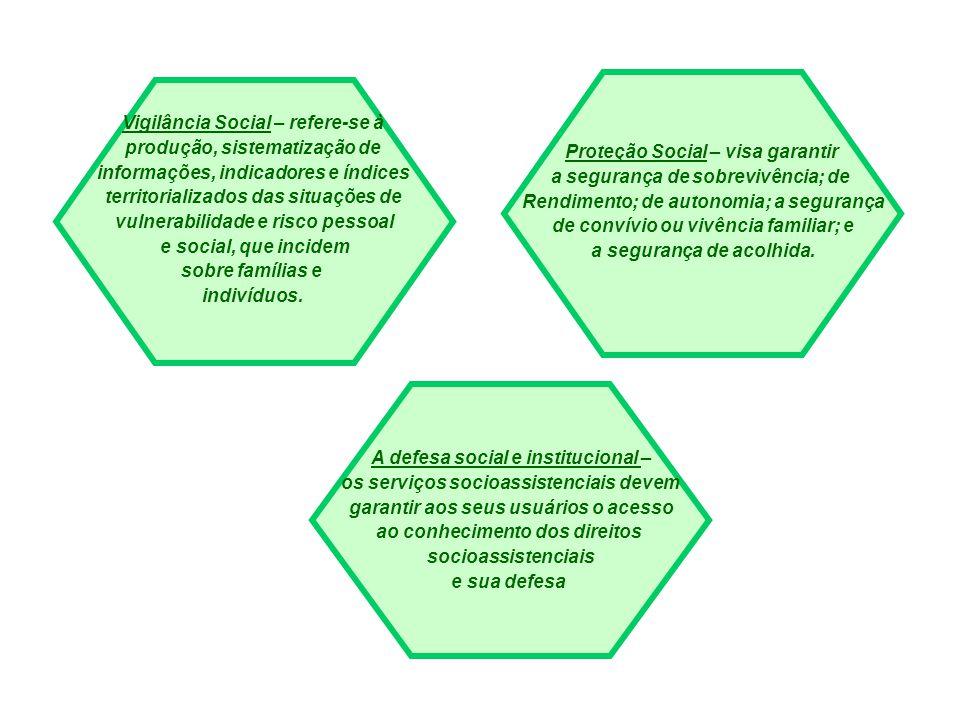 Proteção Social – visa garantir a segurança de sobrevivência; de
