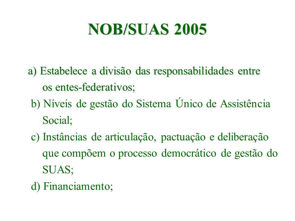 NOB/SUAS 2005 a) Estabelece a divisão das responsabilidades entre