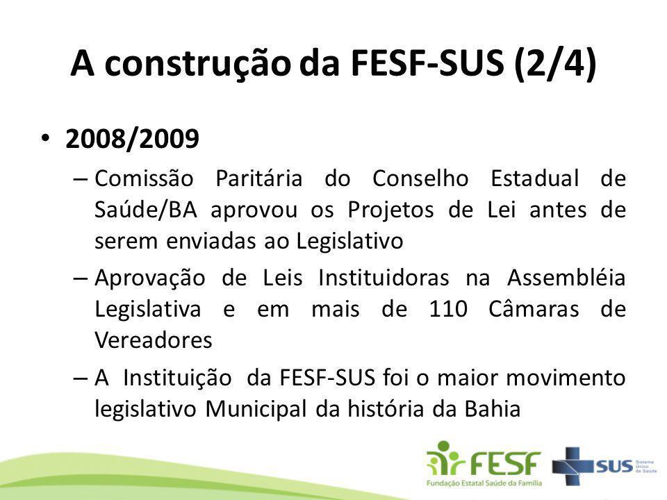 A construção da FESF-SUS (2/4)