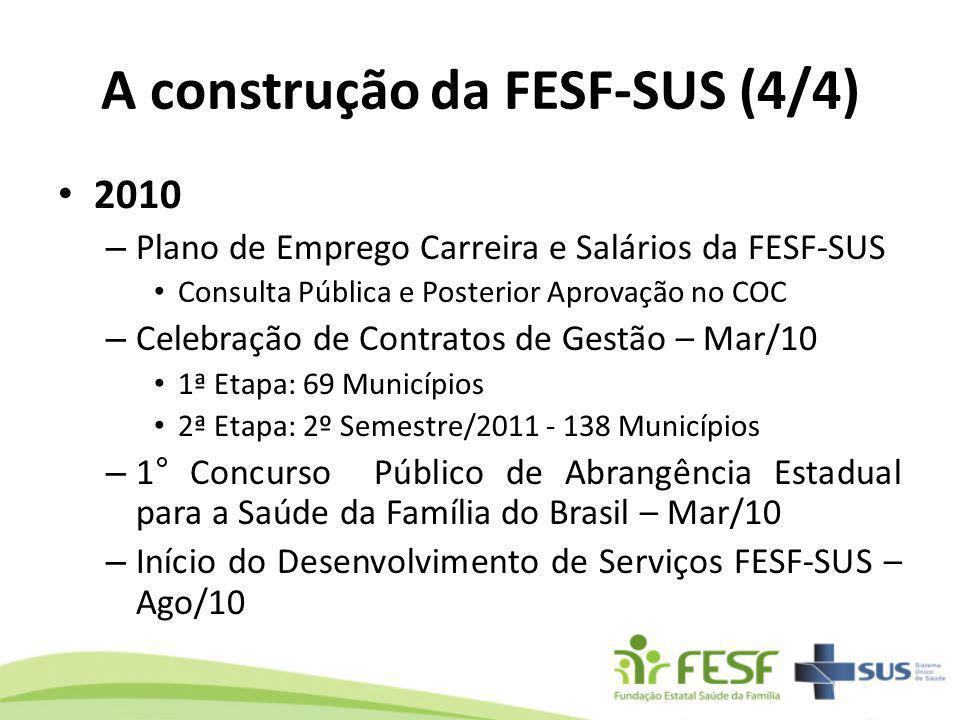 A construção da FESF-SUS (4/4)