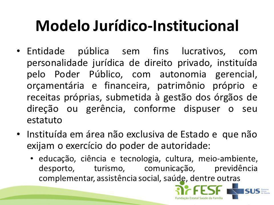 Modelo Jurídico-Institucional