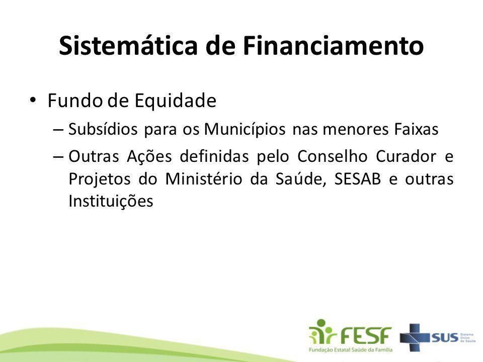 Sistemática de Financiamento
