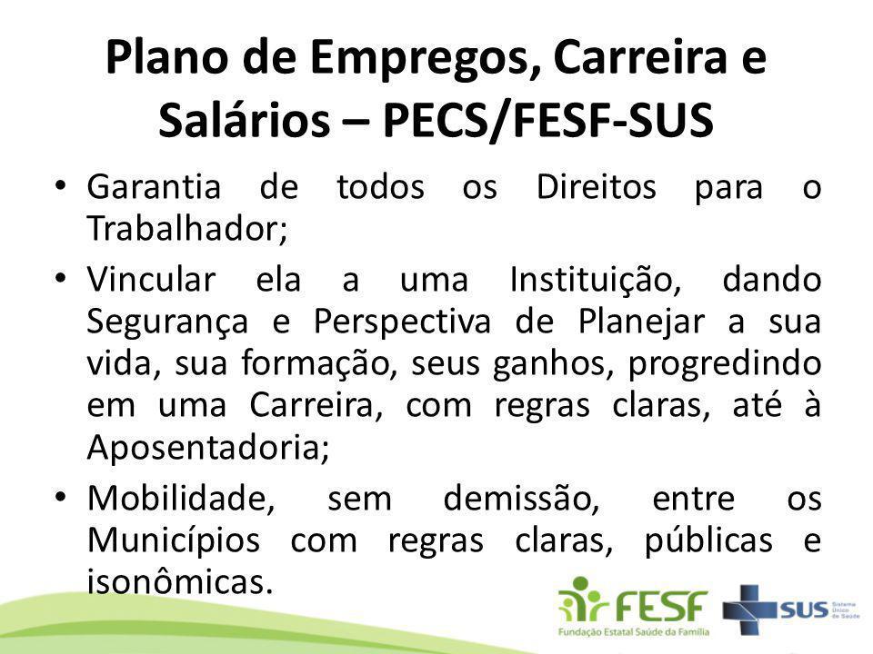 Plano de Empregos, Carreira e Salários – PECS/FESF-SUS