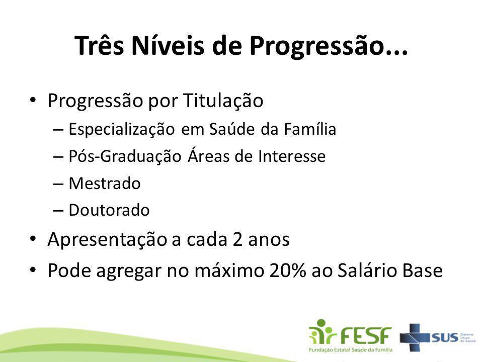 Três Níveis de Progressão...