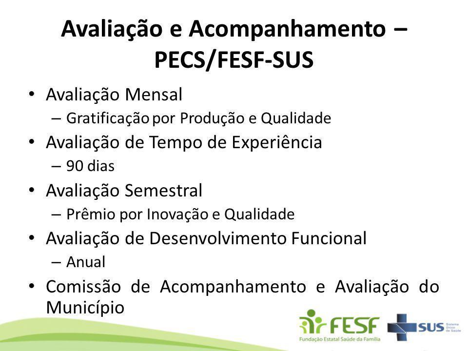 Avaliação e Acompanhamento – PECS/FESF-SUS