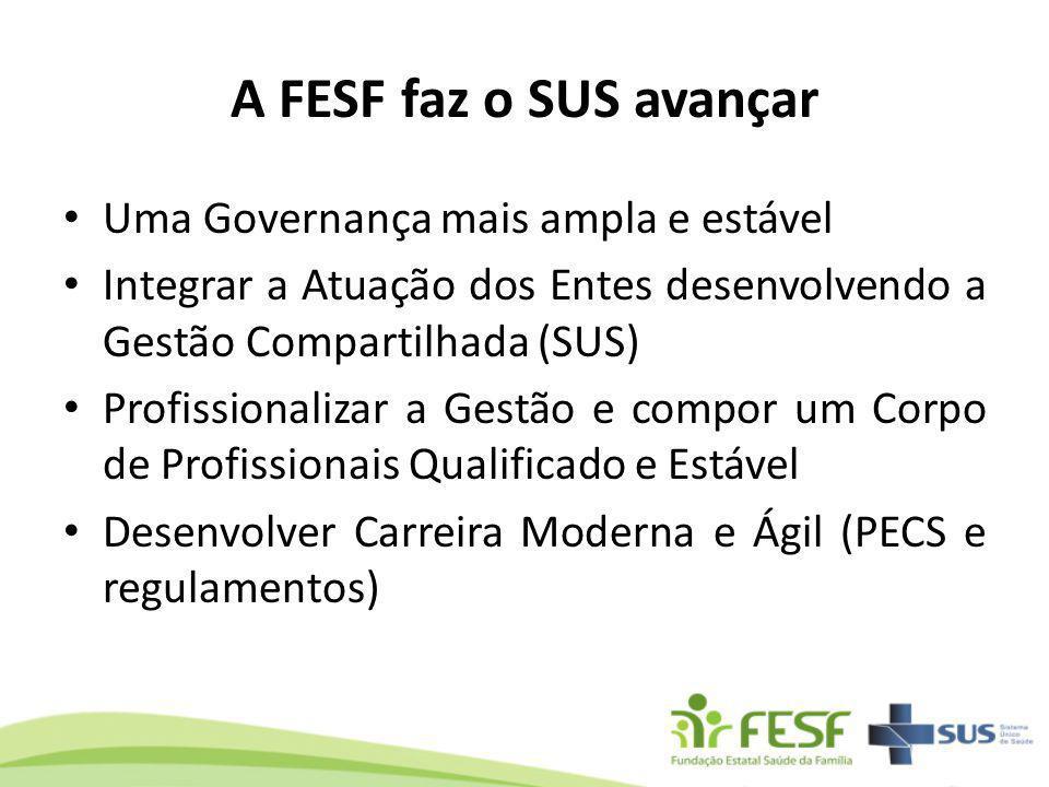 A FESF faz o SUS avançar Uma Governança mais ampla e estável