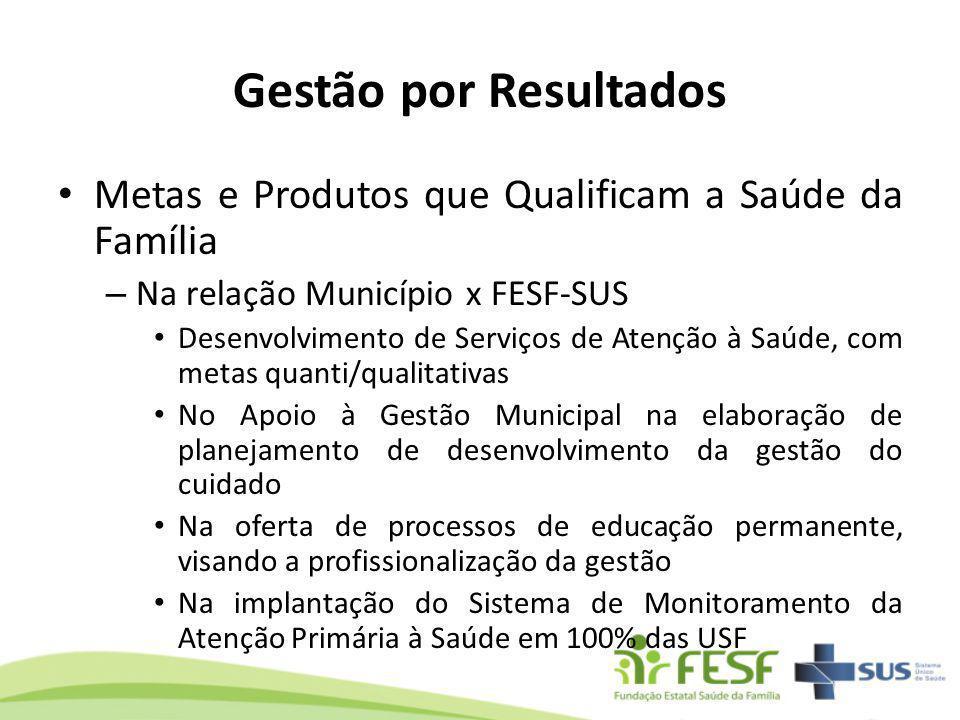 Gestão por Resultados Metas e Produtos que Qualificam a Saúde da Família. Na relação Município x FESF-SUS.