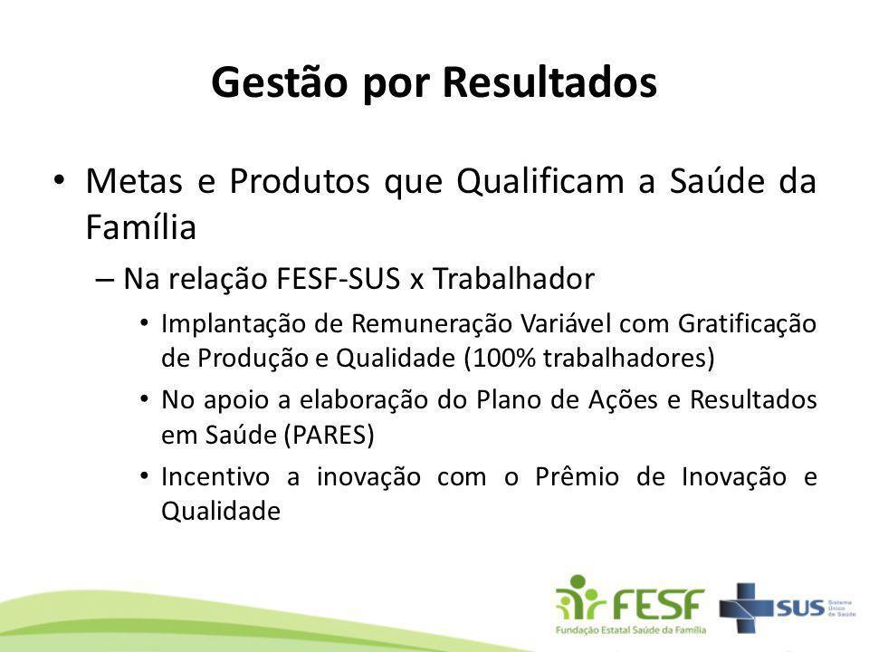 Gestão por Resultados Metas e Produtos que Qualificam a Saúde da Família. Na relação FESF-SUS x Trabalhador.