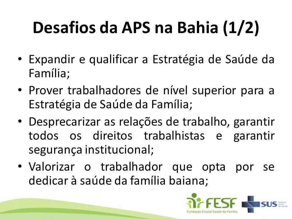 Desafios da APS na Bahia (1/2)