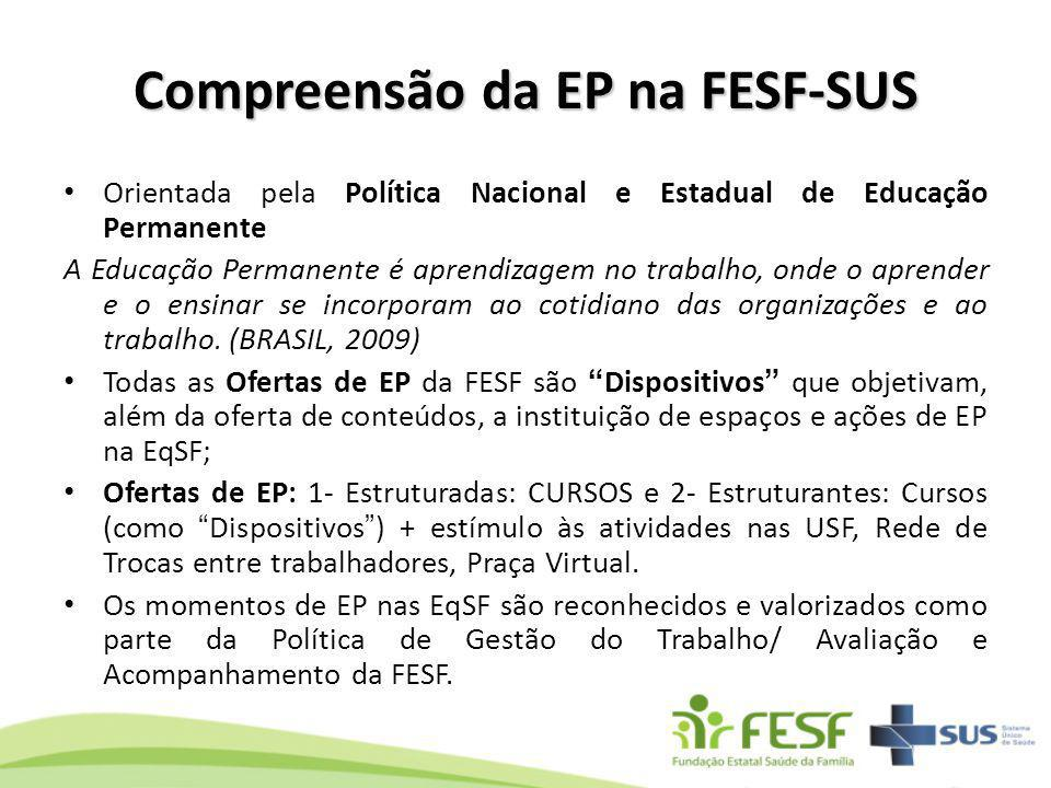 Compreensão da EP na FESF-SUS