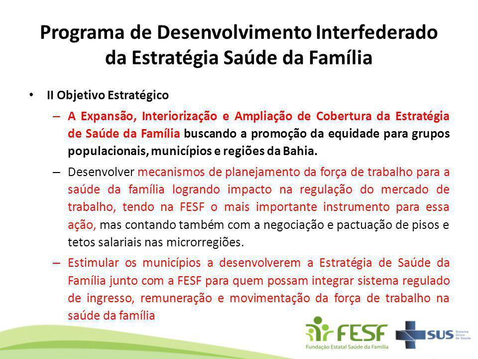 Programa de Desenvolvimento Interfederado da Estratégia Saúde da Família