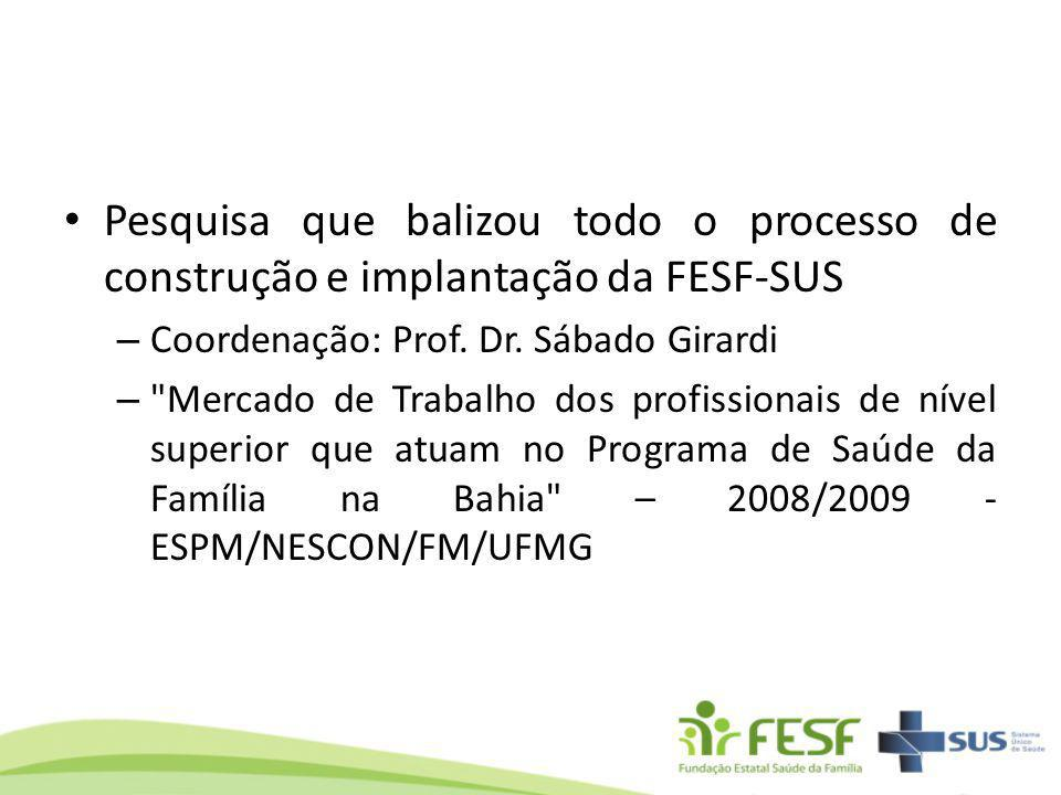 Pesquisa que balizou todo o processo de construção e implantação da FESF-SUS
