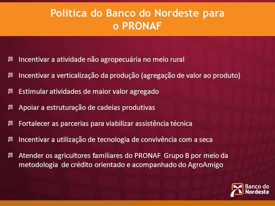 Política do Banco do Nordeste para