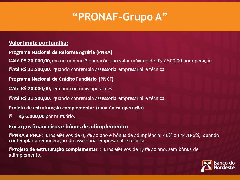PRONAF-Grupo A Valor limite por família: