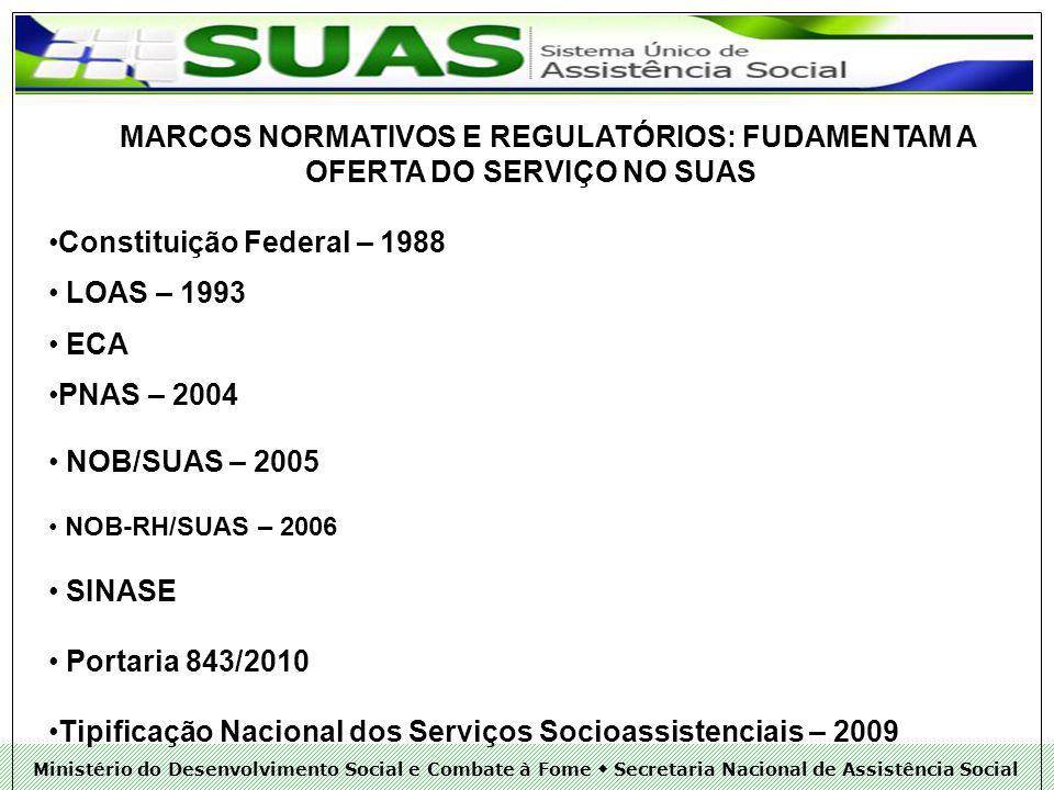 Constituição Federal – 1988 LOAS – 1993 ECA PNAS – 2004