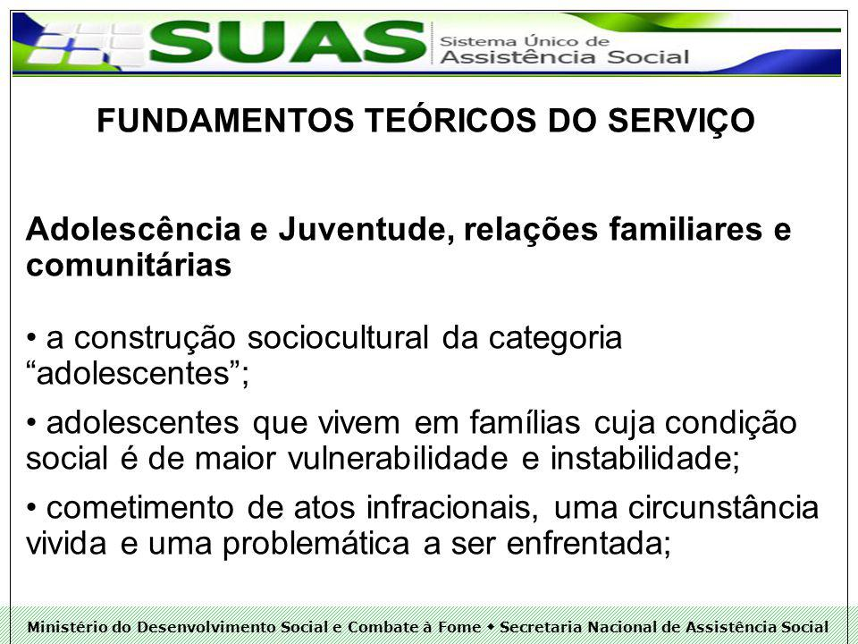 FUNDAMENTOS TEÓRICOS DO SERVIÇO