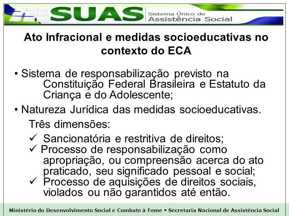 Ato Infracional e medidas socioeducativas no contexto do ECA