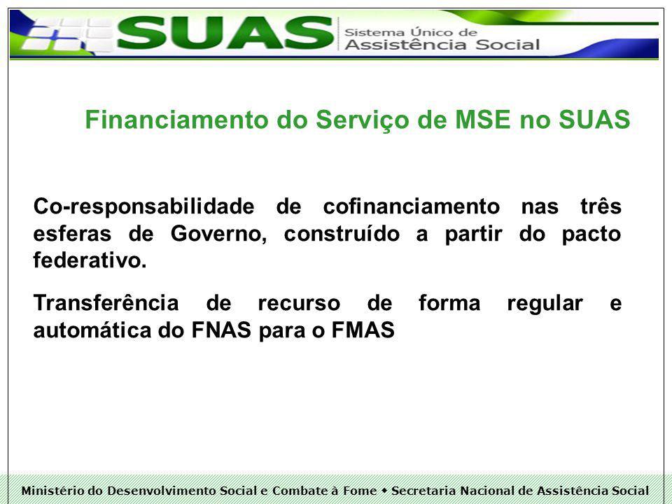 Financiamento do Serviço de MSE no SUAS