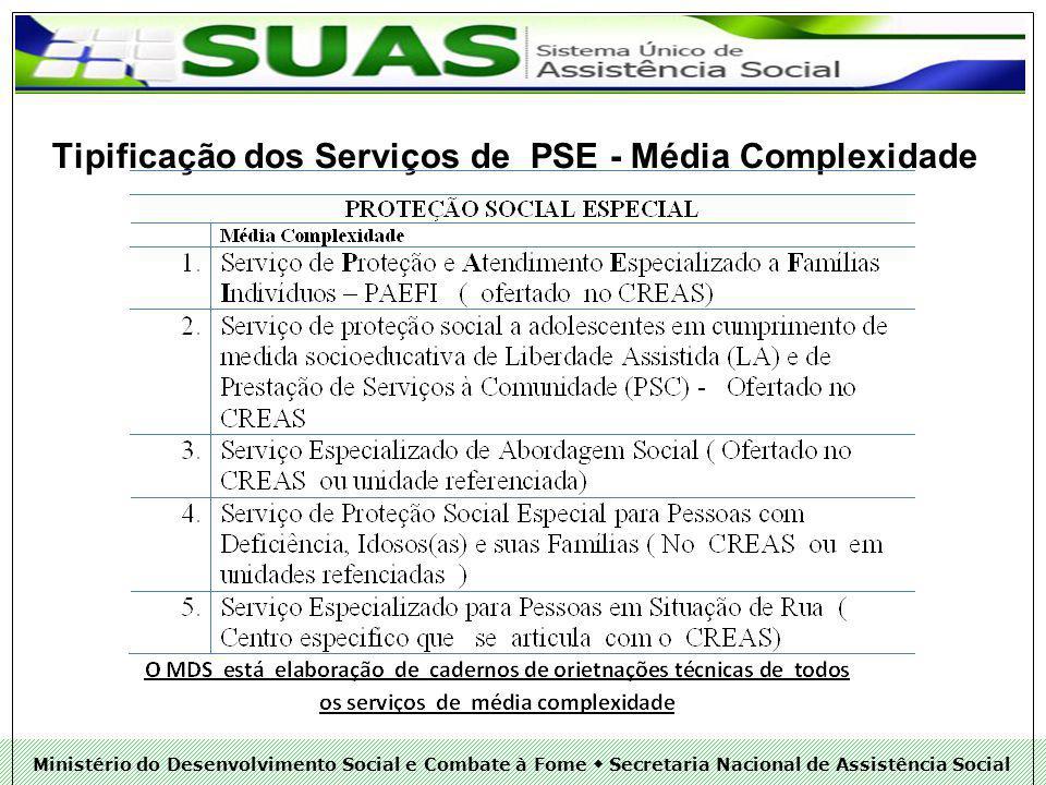 Tipificação dos Serviços de PSE - Média Complexidade