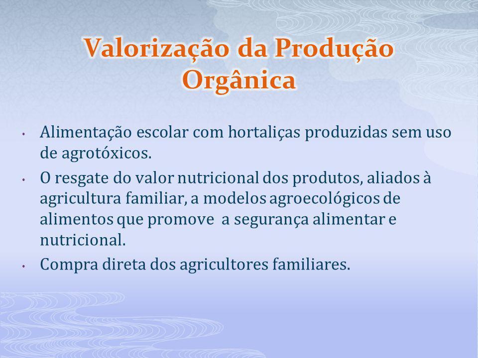 Valorização da Produção Orgânica