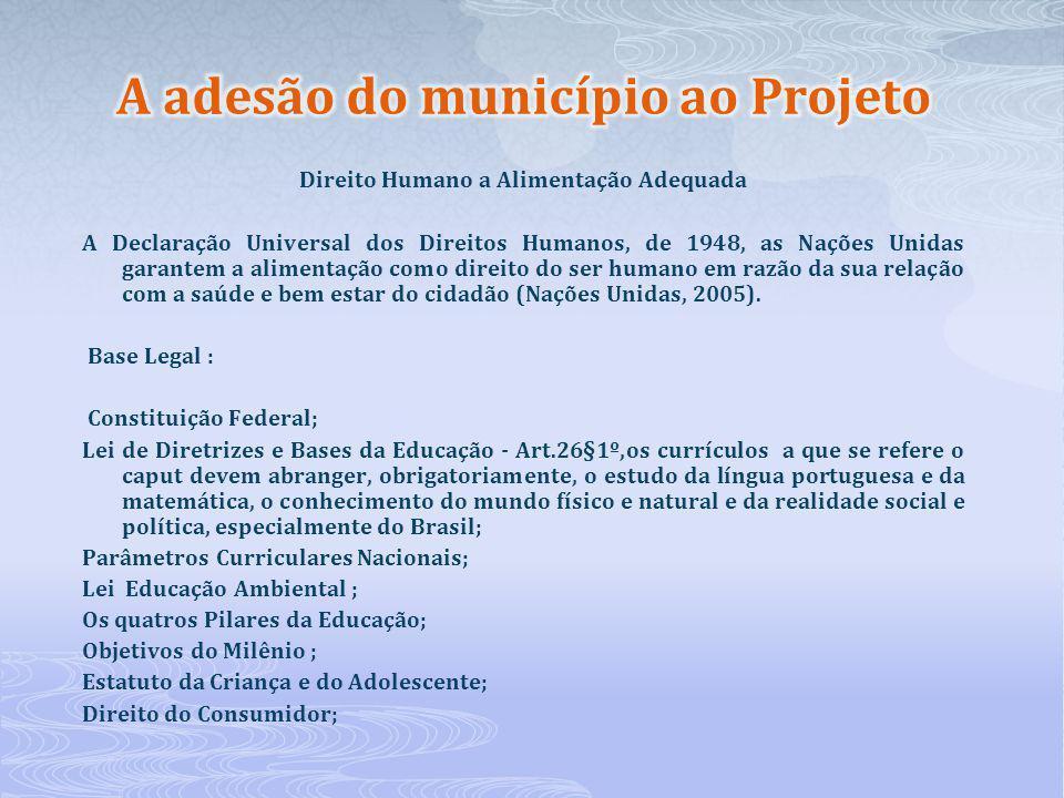 A adesão do município ao Projeto