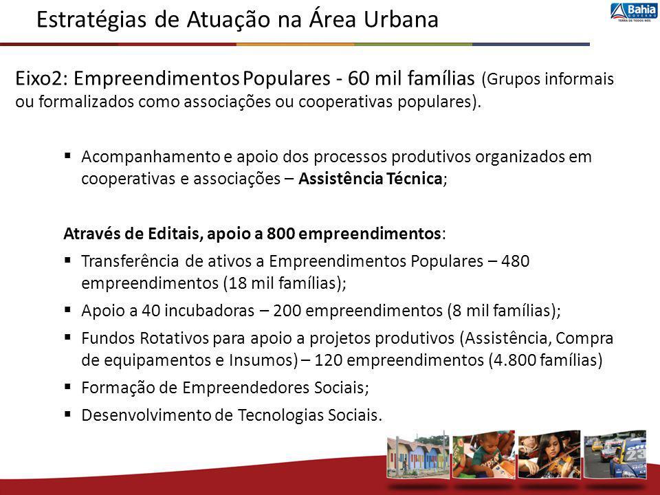 Estratégias de Atuação na Área Urbana