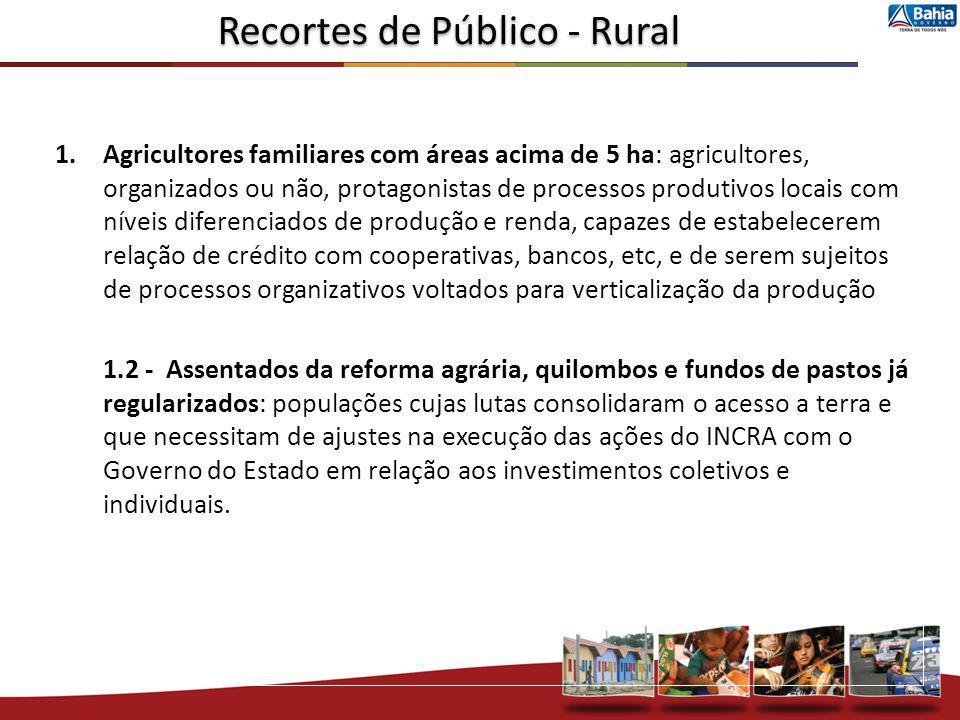 Recortes de Público - Rural