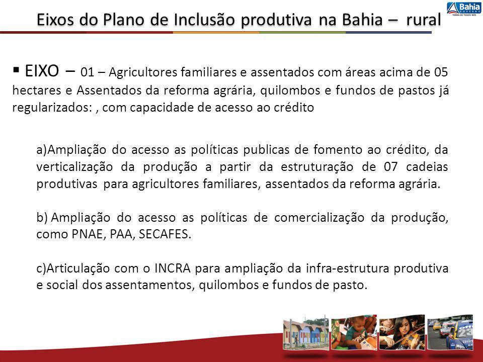 Eixos do Plano de Inclusão produtiva na Bahia – rural