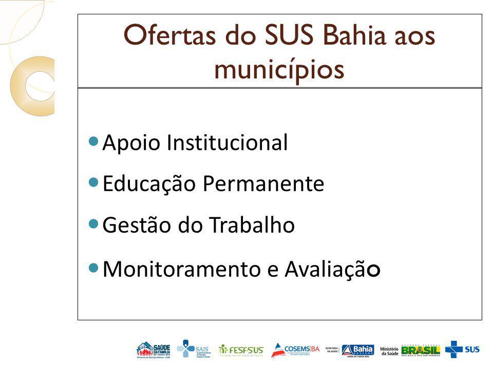 Ofertas do SUS Bahia aos municípios
