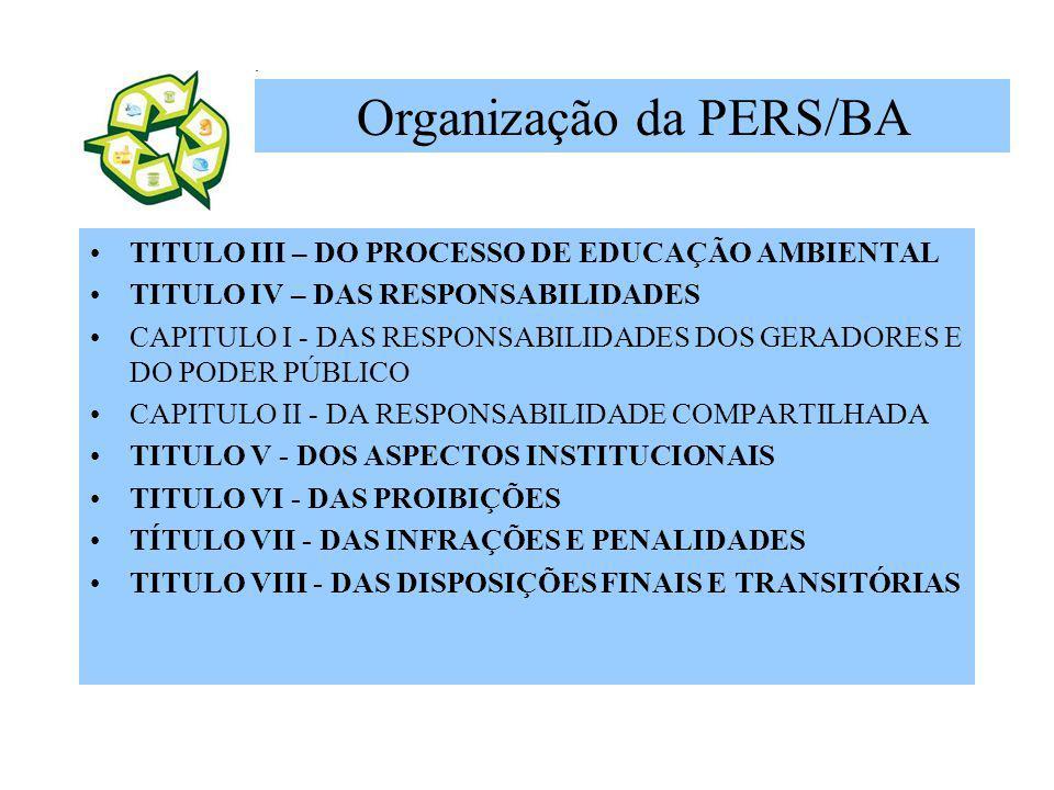 Organização da PERS/BA