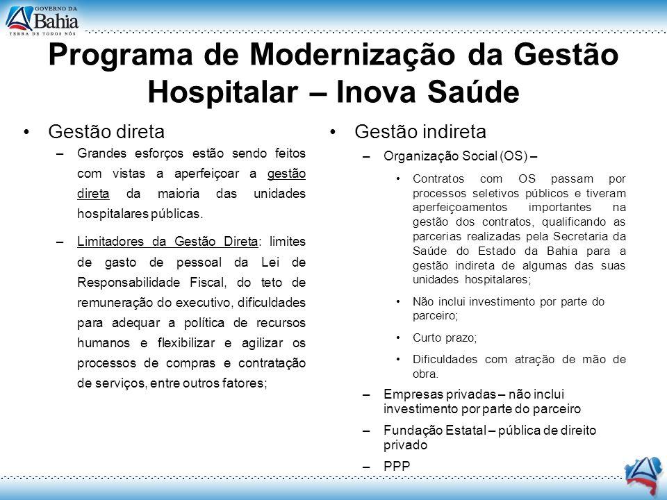 Programa de Modernização da Gestão Hospitalar – Inova Saúde
