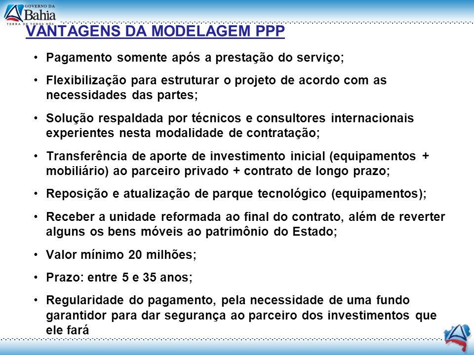 VANTAGENS DA MODELAGEM PPP