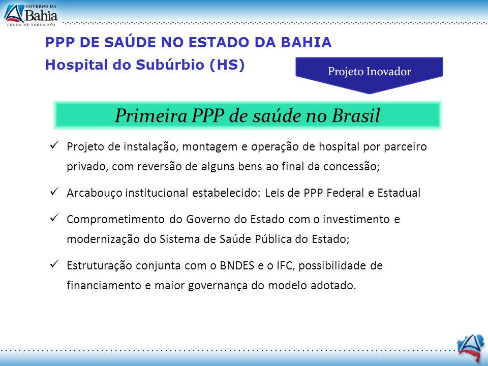 Primeira PPP de saúde no Brasil