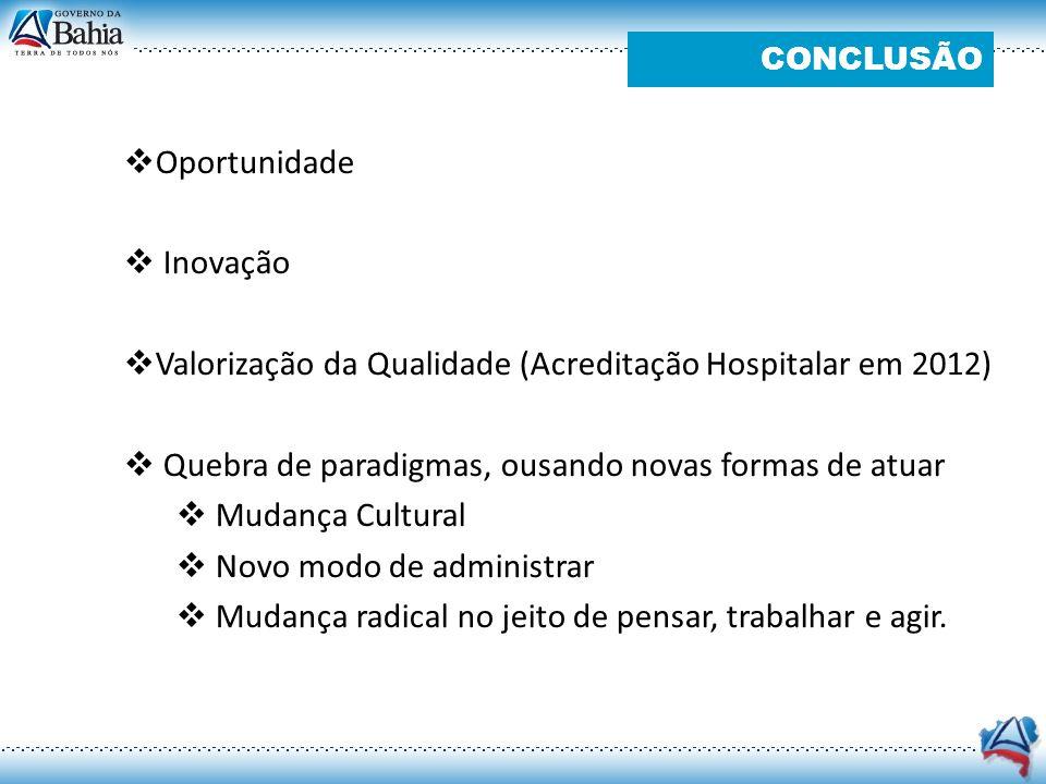 Valorização da Qualidade (Acreditação Hospitalar em 2012)