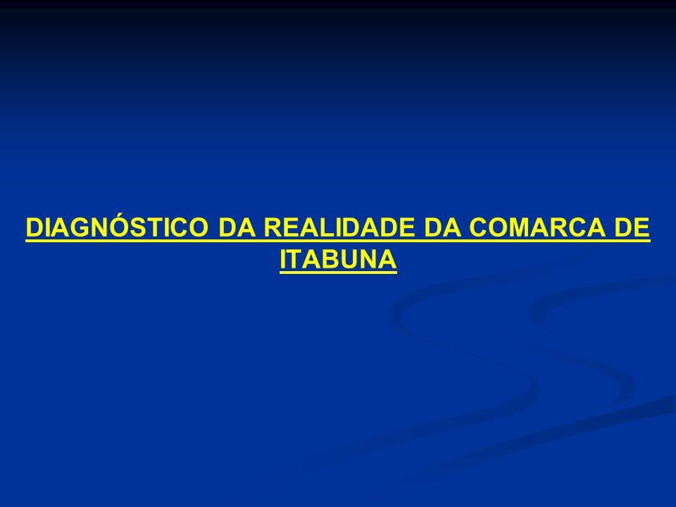 DIAGNÓSTICO DA REALIDADE DA COMARCA DE ITABUNA