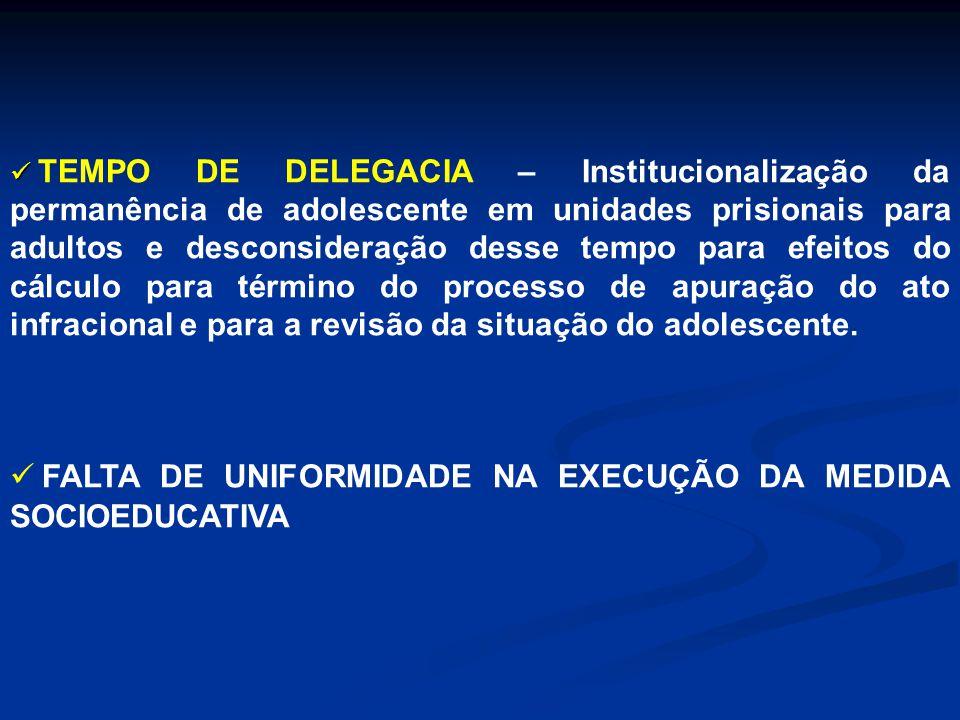 FALTA DE UNIFORMIDADE NA EXECUÇÃO DA MEDIDA SOCIOEDUCATIVA