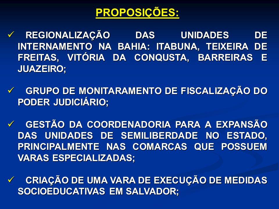 PROPOSIÇÕES: REGIONALIZAÇÃO DAS UNIDADES DE INTERNAMENTO NA BAHIA: ITABUNA, TEIXEIRA DE FREITAS, VITÓRIA DA CONQUSTA, BARREIRAS E JUAZEIRO;