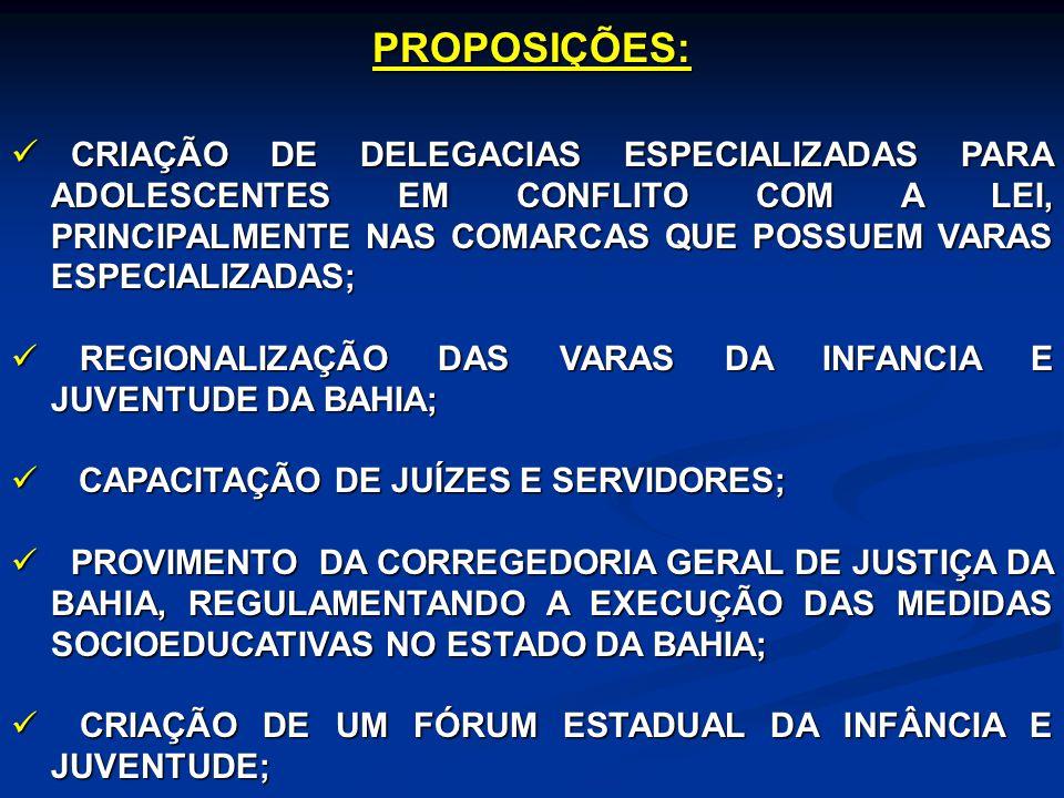 PROPOSIÇÕES: