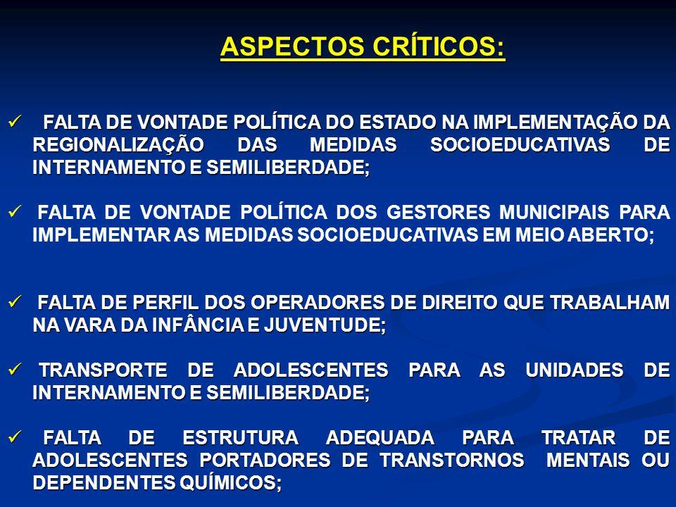 FALTA DE VONTADE POLÍTICA DO ESTADO NA IMPLEMENTAÇÃO DA REGIONALIZAÇÃO DAS MEDIDAS SOCIOEDUCATIVAS DE INTERNAMENTO E SEMILIBERDADE;