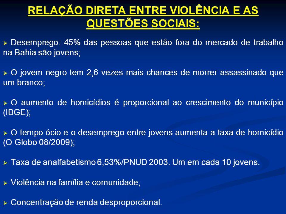 RELAÇÃO DIRETA ENTRE VIOLÊNCIA E AS QUESTÕES SOCIAIS: